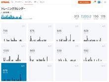 【自転車】9月の走行距離