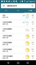 週間お天気!