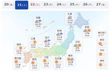 週末は飯田参りだけど、クロスクライメートの出番なし?