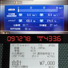 アコード燃費報告3/21