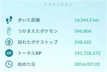 隠密ポケGO(1億9千万XP)
