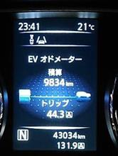 きり番ゲットしました 43,034km(43,000kmは過ぎちゃいました)