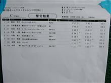 タラートレバー装着【オートテスト参戦録】