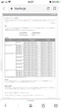 トヨタ車のドアミラー開閉不具合7年延長保証のホームページの記事^ ^