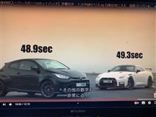 ヤリスはR35より速い