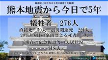 熊本地震が発生してから、今日で丸々5年が経過しました。