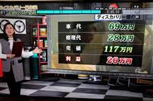 なぜ高いのだろうか?日本のパーツ価格