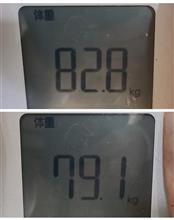退院から5日でマイナス3.7kg‼️