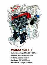 ダブルチャージクラブ記事再録、日産K10マーチターボ・MA10ET型エンジンについて