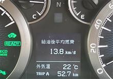 エアコン使用時の限界燃費。