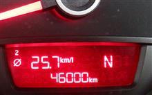 up! 2か月 4000km 走行