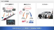 新型レクサスNXにデジタルキー採用