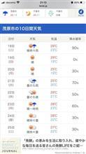 20日(祝)の天気
