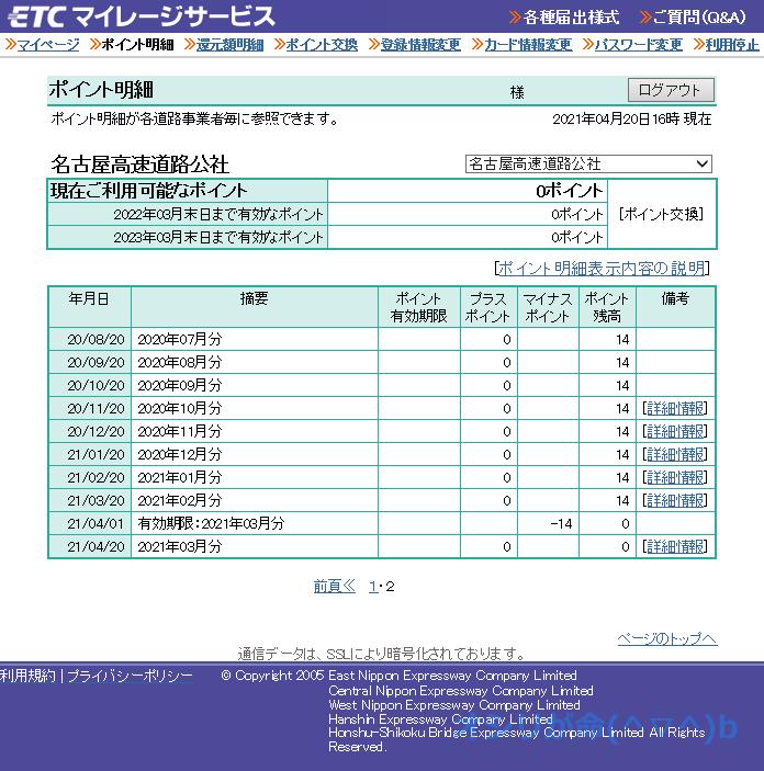 HC21042030