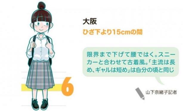 関西の女子高校生
