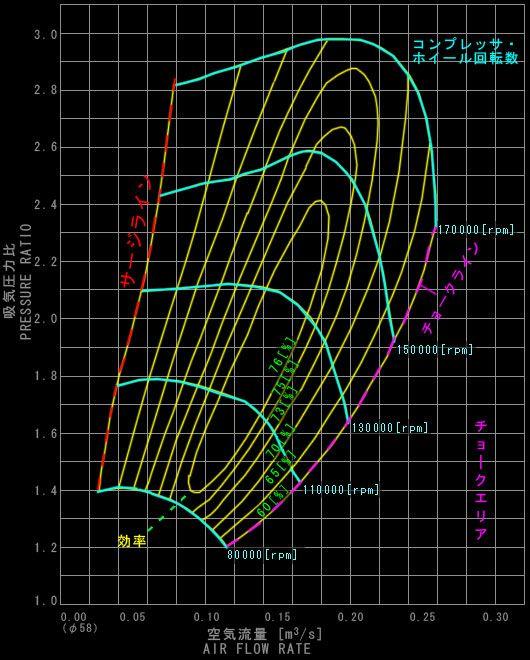 三菱重工業 MHI TD04H-19T コンプレッサ・パフォーマンス 断熱性能曲線