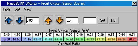 RomRaider、レガシィB4(BL5A) Front Oxygen Sensor Scaling改