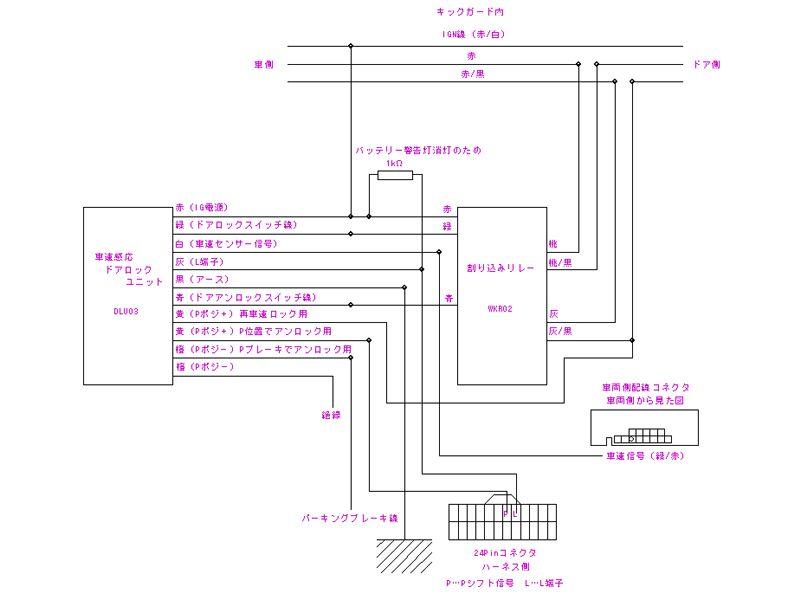 八木澤式車速感応ドアロックユニット+割り込みリレー