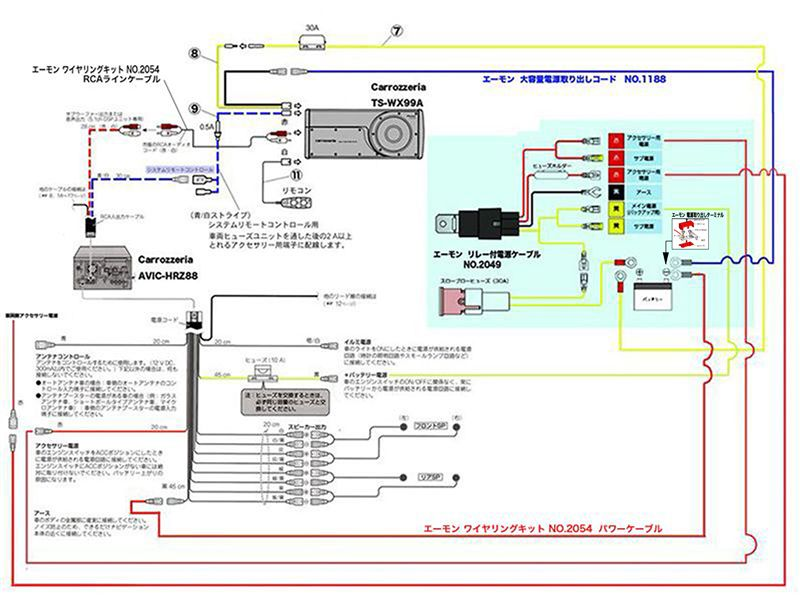 パワードサブウーファー   TS-WX99A取付