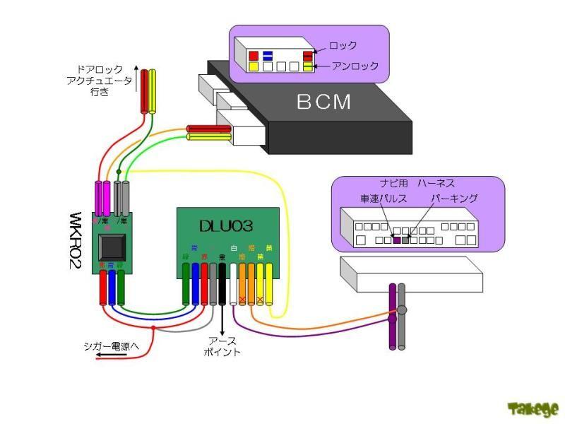 八木澤さん 車速ロックユニット Vol.1