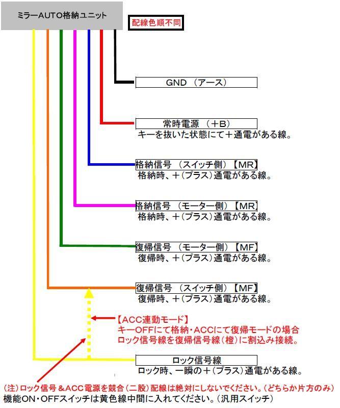こちらが説明書の配線図。