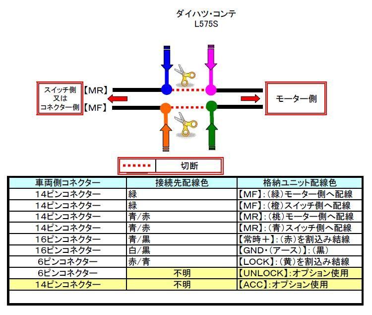 バッテリーの-を外し、MR・MFとなる青/赤・緑の2本を切断。説明書通りに配線します。