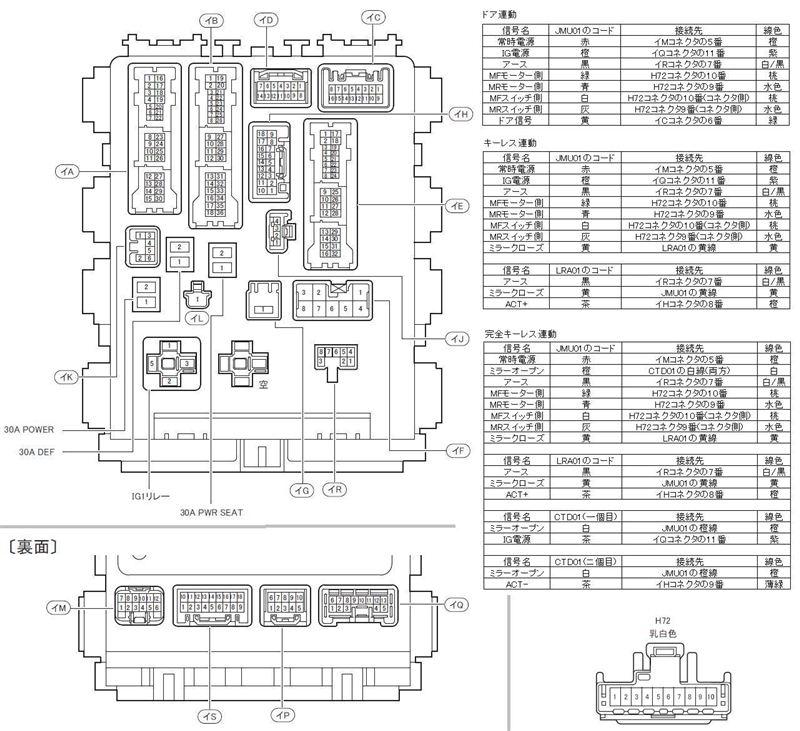 自動格納ミラーユニットの取付