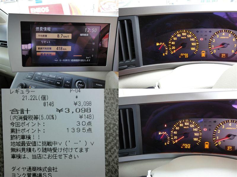 燃費報告 千葉県関宿のお墓参り 7.7 Km/L