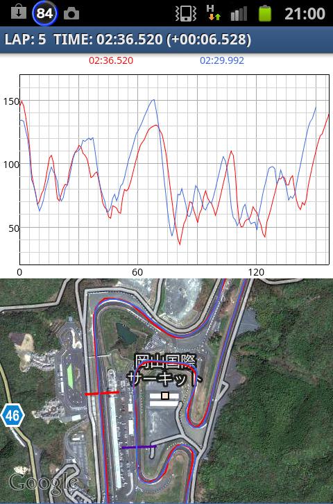 GPSラップタイマーアプリ「GPS Laps」使い方