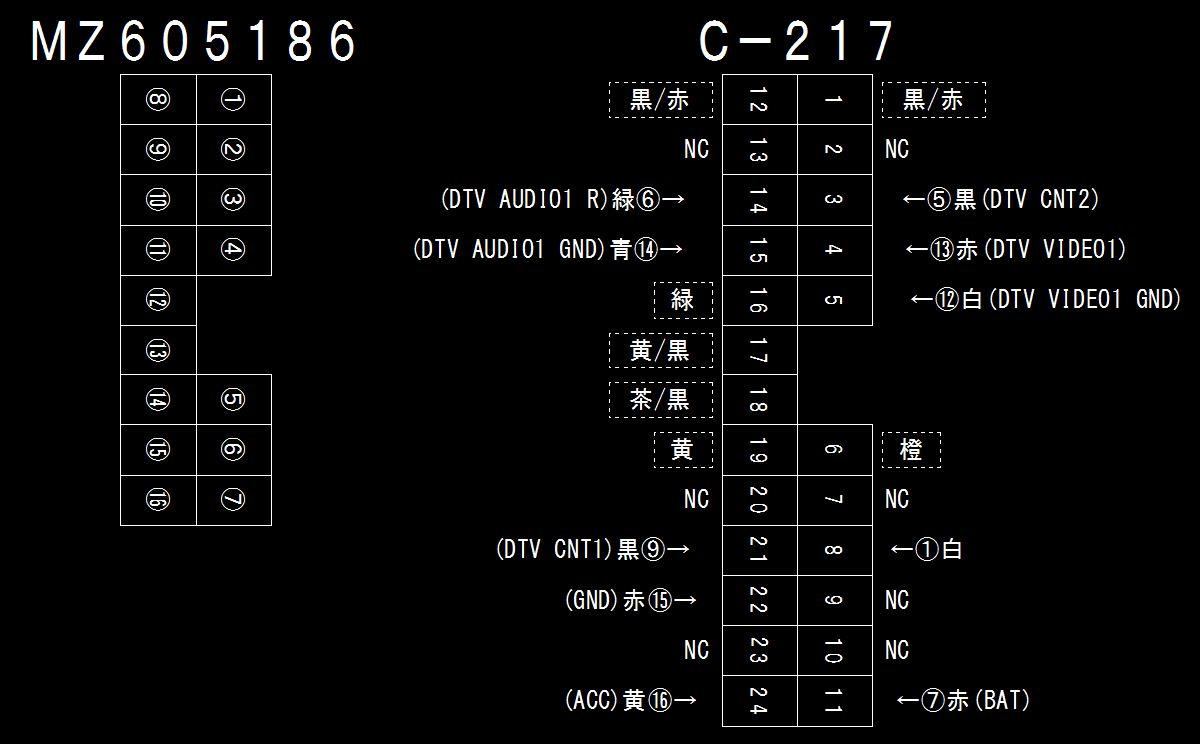 地デジチューナー取付(MMCS+TU-300D) その弐