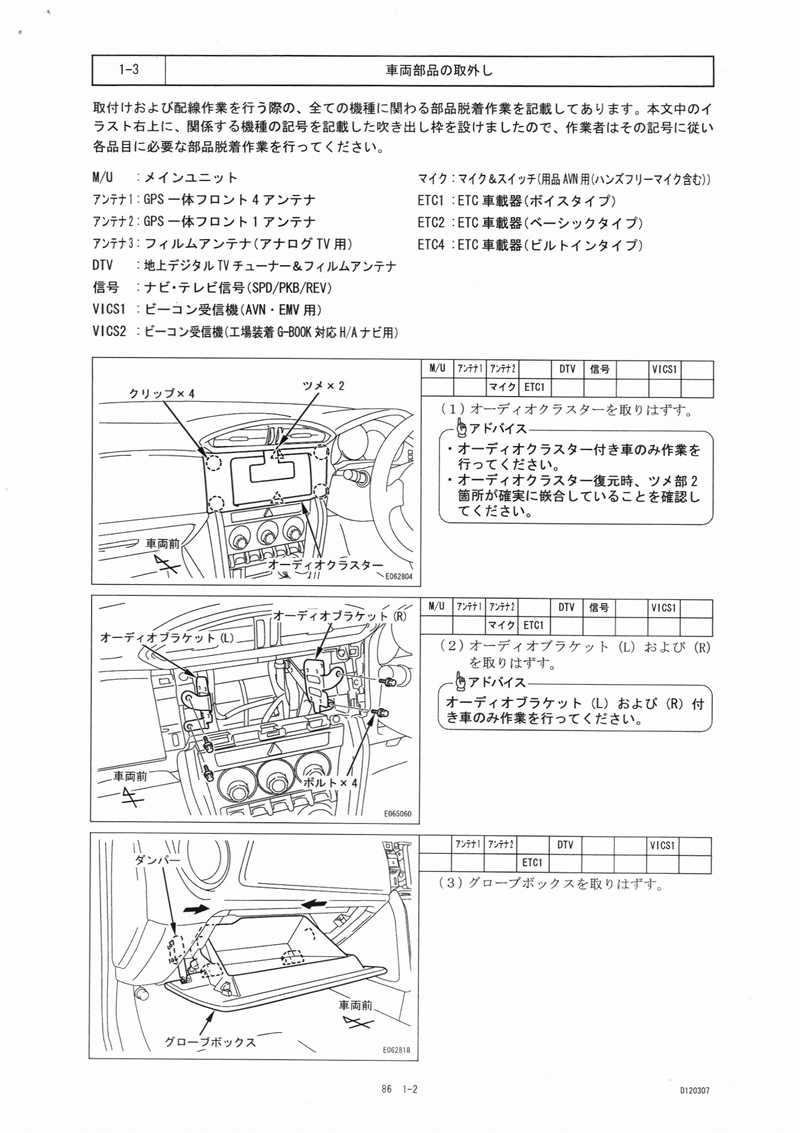 整備マニュアル-1.車両部品脱着編①