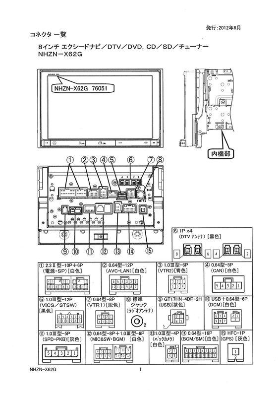 トヨタ純正 DOPナビ(NHZN-X62G) コネクタ・端子一覧