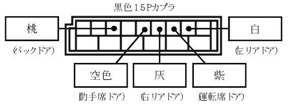 【覚書】≪C26≫BCMユニットのドアスイッチ信号線