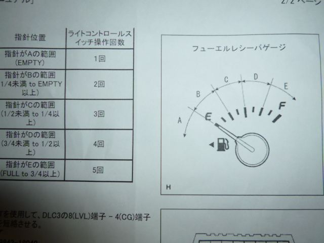ヘッドライトレべリングコンピュータ初期化
