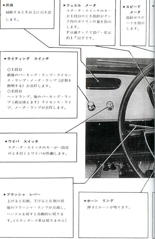 K111 スバル360 ハンドブック