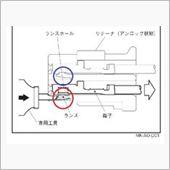 次に、コネクタの接続側から専用工具を差し込み、ランスの勘合を外します。<br /> <br /> 専用工具がない場合、細めの精密ドライバで代用できます。<br /> <br /> 専用工具の差し込みは画像2のように端子穴と別れている場合と、端子穴と一体になっている場合があります。<br /> <br /> ランスは端子の凹部分に勘合しています(画像青丸)ので、工具で勘合を外します(画像赤丸)。<br /> <br /> ランスの勘合を外した状態でコードを引っ張り、端子を抜きます。
