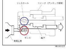 整備4の説明