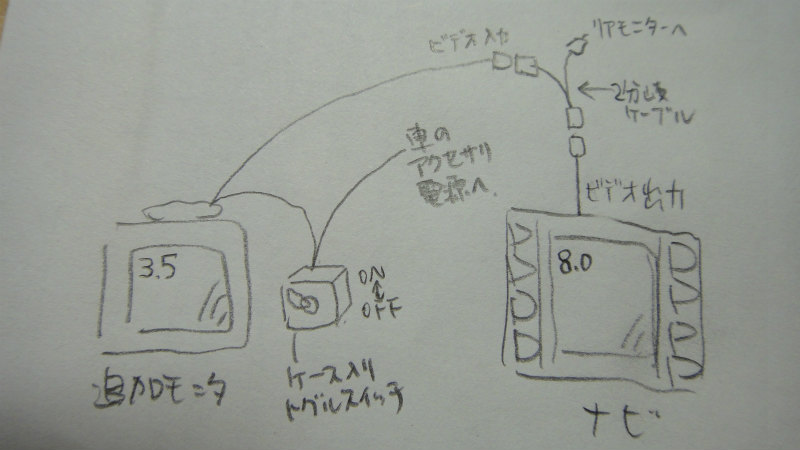 【C26】助手席専用サブモニター取付①