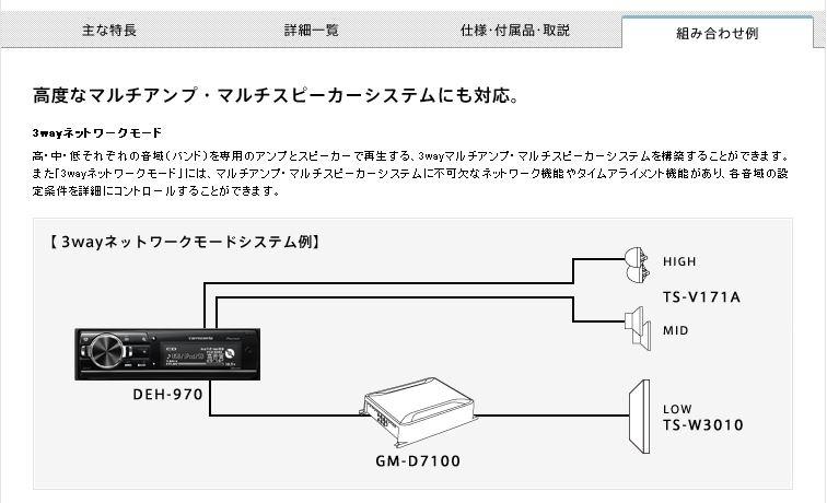 ショコラ工房 かなりコツコツやってた☆DEH-970☆設定