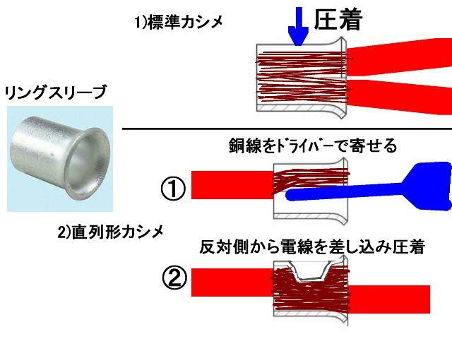 オーディオ用配線接続はカシメ系端子