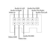 S6 アバント (ワゴン) 外部出力と外部入力(アップルTVと追加モニター)のカスタム手順2