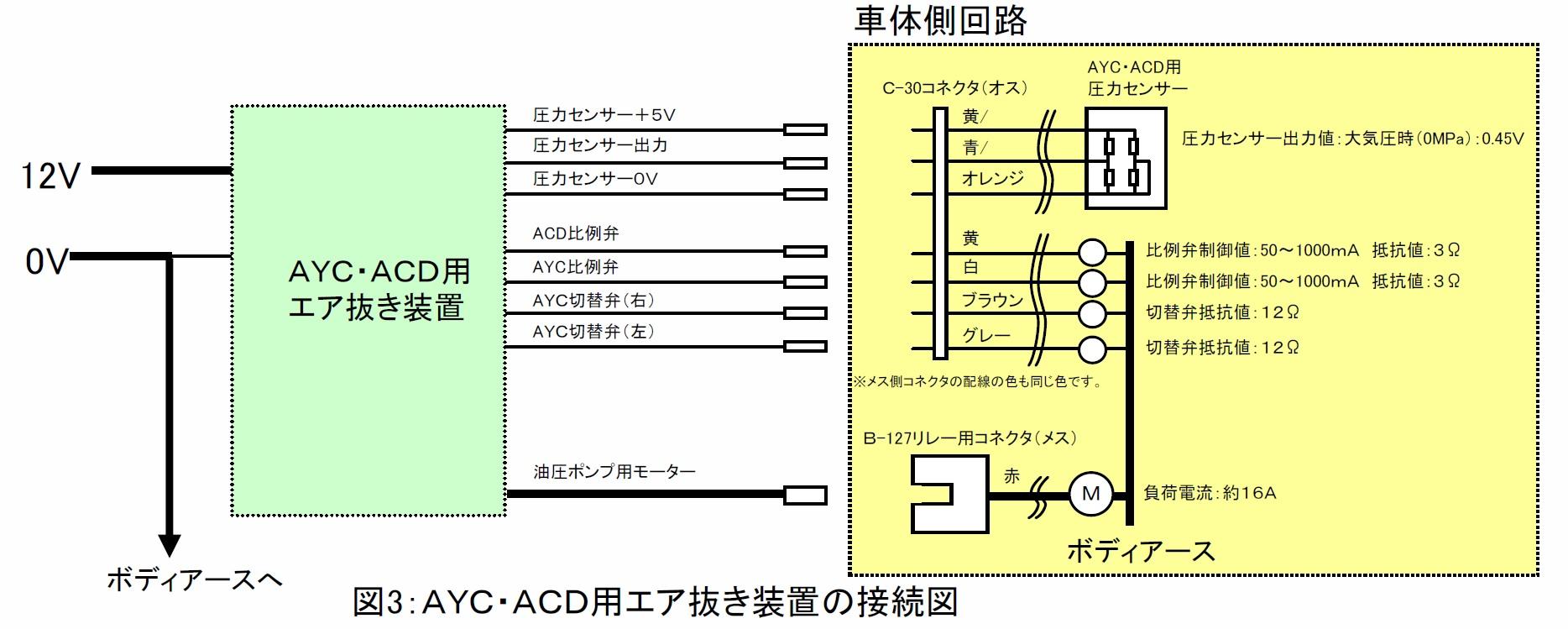 【DIY】 AYC・ACDエア抜き装置作成 その①