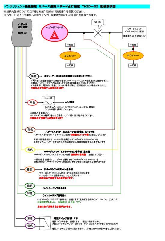 リバース連動ハザード装置取付(本体/前編)