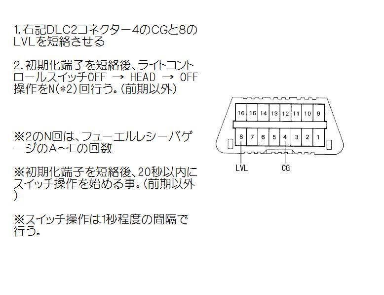 ヘッドランプスイベルコンピュータとレベリングコンピュータの初期化(光軸調整)