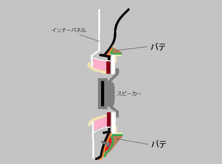 ❤ ドアスピーカー・バッフル製作 ❤その9