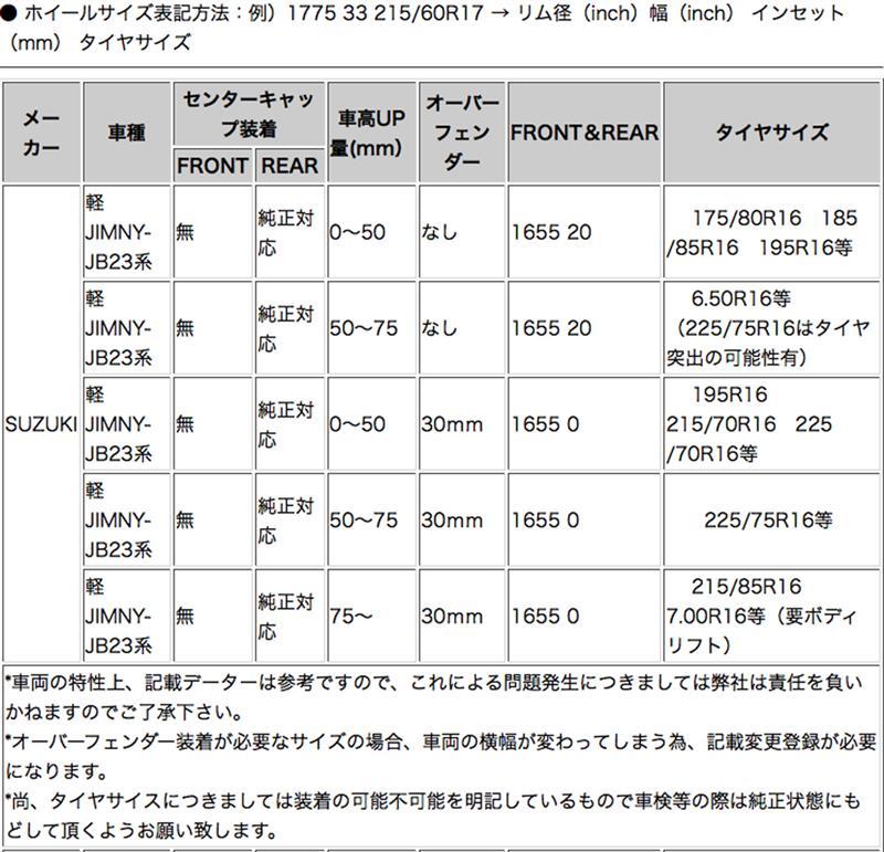 RAYS DAYTONA FDX-J 覚え書き