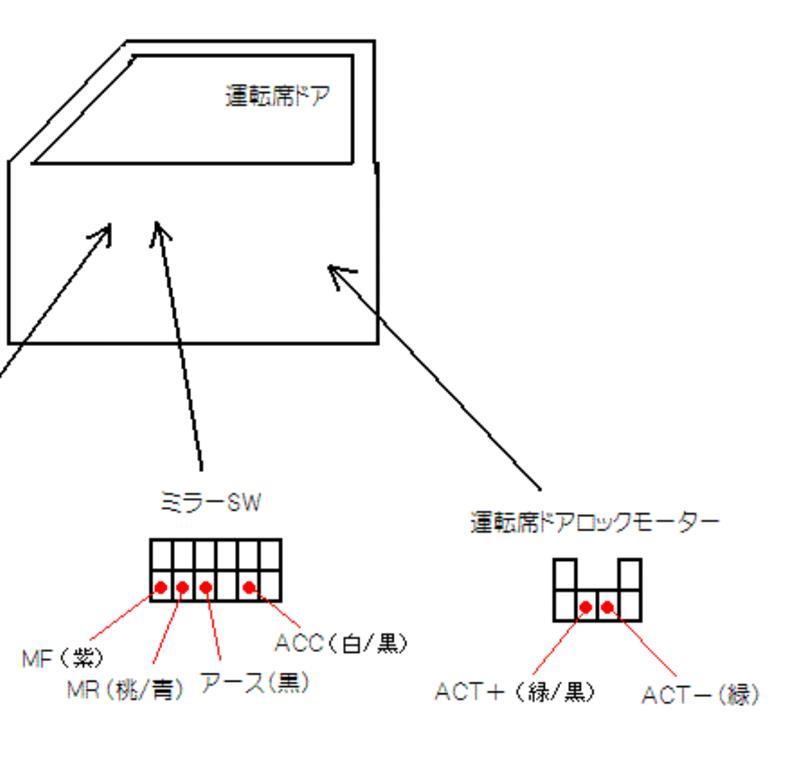 Door mirror automatic storage kit attachment♪