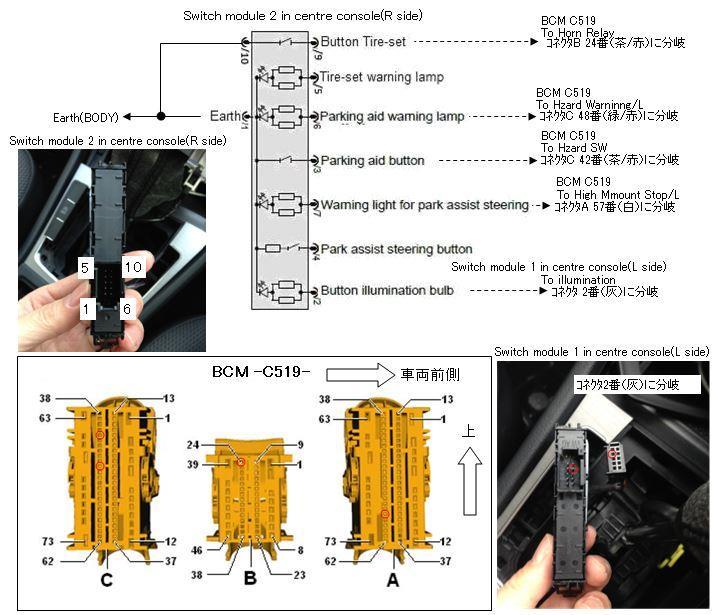シフト横SW module2の活用
