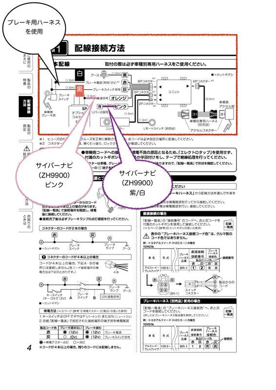 【C25セレナ】PIVOT 3-drive α 取付(その1)