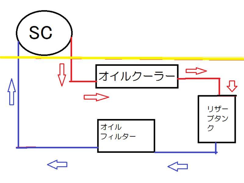 スーパーチャージャートラクションオイル交換(正式版)